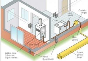 instaladores de gas natural